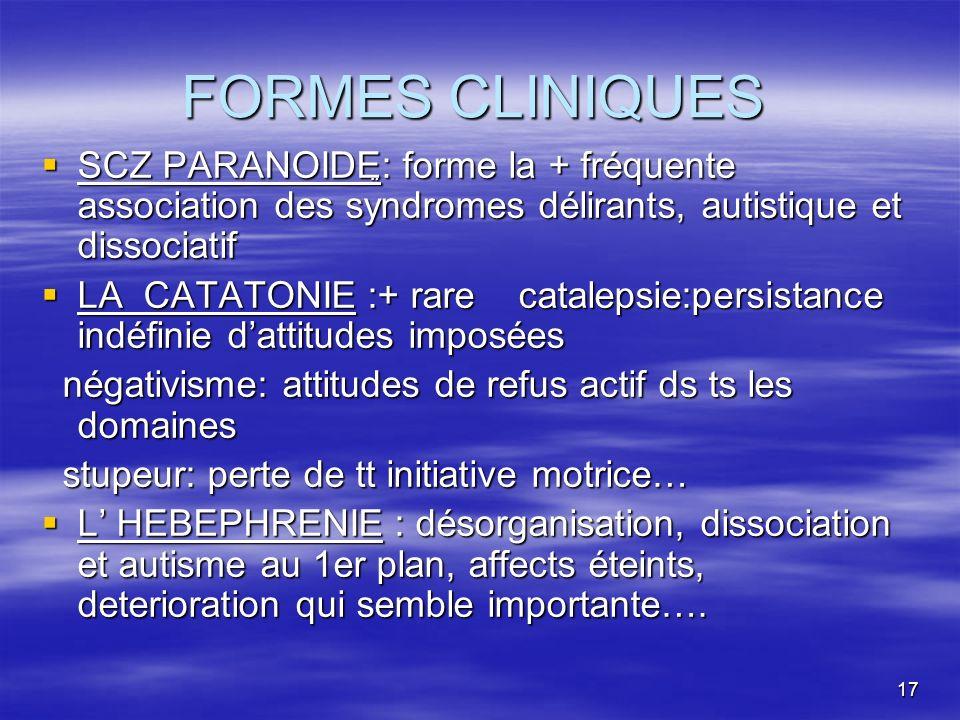 17 FORMES CLINIQUES SCZ PARANOIDE: forme la + fréquente association des syndromes délirants, autistique et dissociatif SCZ PARANOIDE: forme la + fréqu