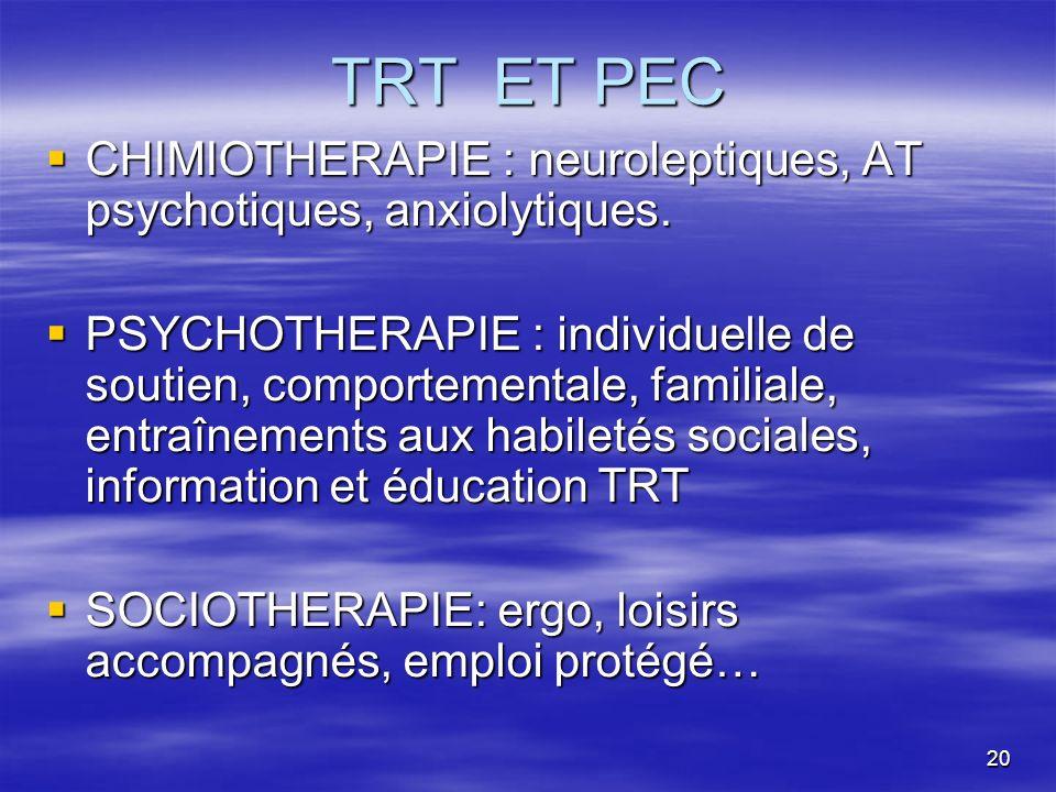 20 TRT ET PEC CHIMIOTHERAPIE : neuroleptiques, AT psychotiques, anxiolytiques. CHIMIOTHERAPIE : neuroleptiques, AT psychotiques, anxiolytiques. PSYCHO