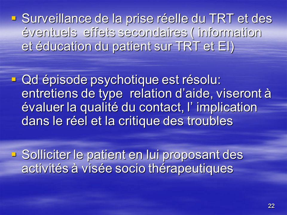 22 Surveillance de la prise réelle du TRT et des éventuels effets secondaires ( information et éducation du patient sur TRT et EI) Surveillance de la