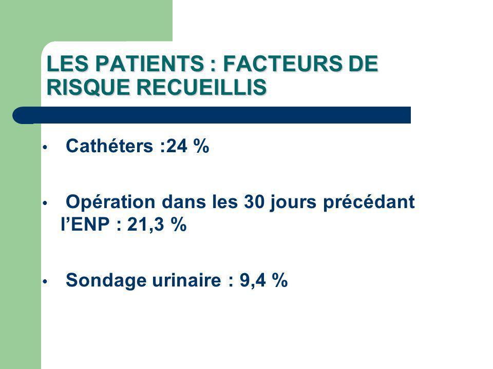 LES PATIENTS : FACTEURS DE RISQUE RECUEILLIS Cathéters :24 % Opération dans les 30 jours précédant lENP : 21,3 % Sondage urinaire : 9,4 %