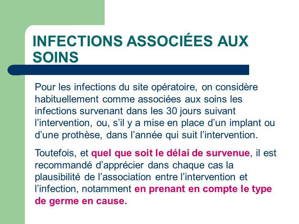 INFECTIONS ASSOCIÉES AUX SOINS Pour les infections du site opératoire, on considère habituellement comme associées aux soins les infections survenant