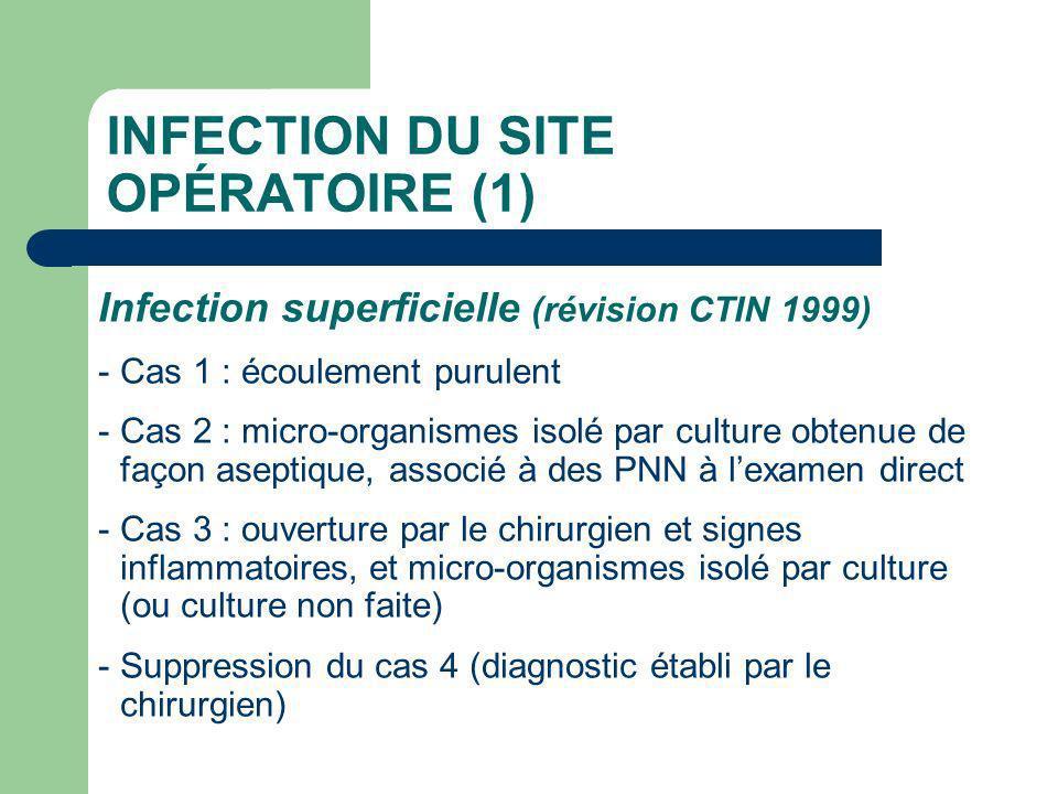 INFECTION DU SITE OPÉRATOIRE (1) Infection superficielle (révision CTIN 1999) -Cas 1 : écoulement purulent -Cas 2 : micro-organismes isolé par culture obtenue de façon aseptique, associé à des PNN à lexamen direct -Cas 3 : ouverture par le chirurgien et signes inflammatoires, et micro-organismes isolé par culture (ou culture non faite) -Suppression du cas 4 (diagnostic établi par le chirurgien)
