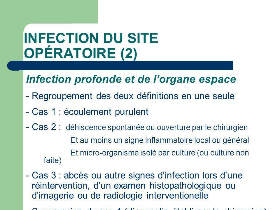 INFECTION DU SITE OPÉRATOIRE (2) Infection profonde et de lorgane espace -Regroupement des deux définitions en une seule -Cas 1 : écoulement purulent