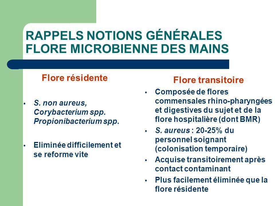 RAPPELS NOTIONS GÉNÉRALES FLORE MICROBIENNE DES MAINS Flore résidente S.