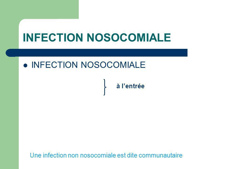 INFECTION NOSOCOMIALE à lentrée Une infection non nosocomiale est dite communautaire