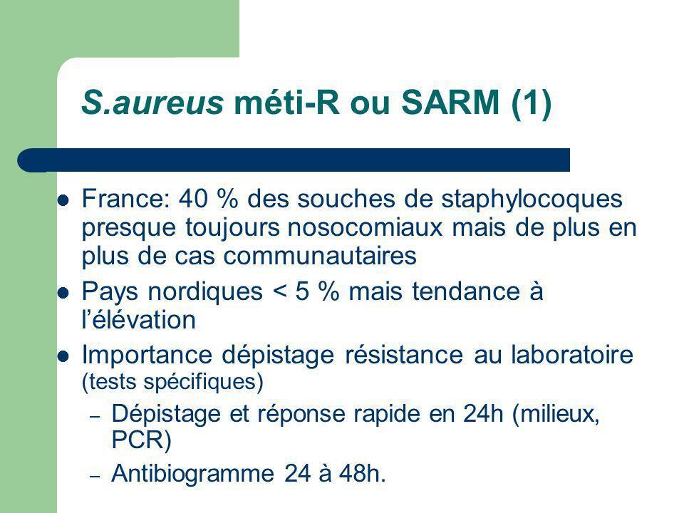 France: 40 % des souches de staphylocoques presque toujours nosocomiaux mais de plus en plus de cas communautaires Pays nordiques < 5 % mais tendance