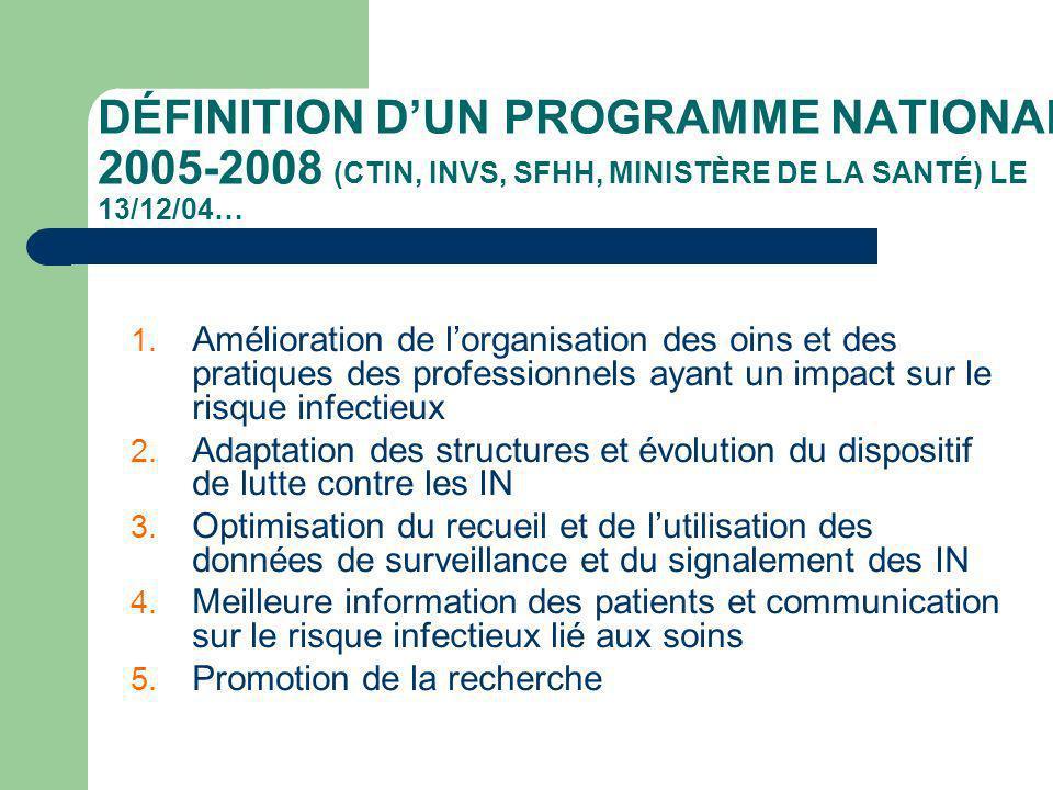 DÉFINITION DUN PROGRAMME NATIONAL 2005-2008 (CTIN, INVS, SFHH, MINISTÈRE DE LA SANTÉ) LE 13/12/04… 1. Amélioration de lorganisation des oins et des pr