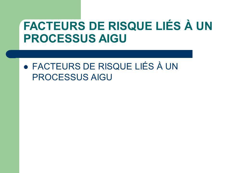 FACTEURS DE RISQUE LIÉS À UN PROCESSUS AIGU