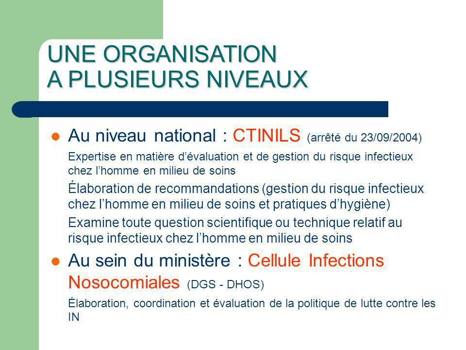 UNE ORGANISATION A PLUSIEURS NIVEAUX Au niveau national : CTINILS (arrêté du 23/09/2004) Expertise en matière dévaluation et de gestion du risque infe