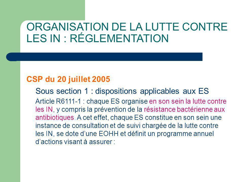 ORGANISATION DE LA LUTTE CONTRE LES IN : RÉGLEMENTATION CSP du 20 juillet 2005 Sous section 1 : dispositions applicables aux ES Article R6111-1 : chaque ES organise en son sein la lutte contre les IN, y compris la prévention de la résistance bactérienne aux antibiotiques.