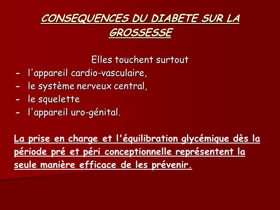 CONSEQUENCES DU DIABETE SUR LA GROSSESSE Elles touchent surtout l'appareil cardio-vasculaire, -l'appareil cardio-vasculaire, le système nerveux centra