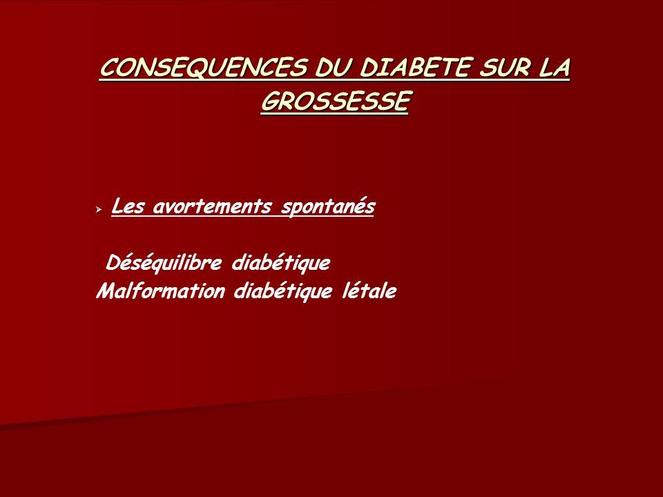 CONSEQUENCES DU DIABETE SUR LA GROSSESSE Les avortements spontanés Déséquilibre diabétique Malformation diabétique létale