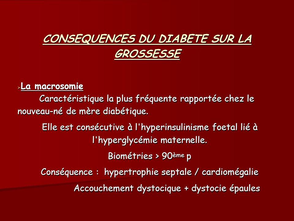 CONSEQUENCES DU DIABETE SUR LA GROSSESSE La macrosomie Caractéristique la plus fréquente rapportée chez le nouveau-né de mère diabétique. La macrosomi
