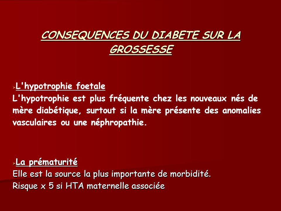 CONSEQUENCES DU DIABETE SUR LA GROSSESSE L'hypotrophie foetale L'hypotrophie est plus fréquente chez les nouveaux nés de mère diabétique, surtout si l