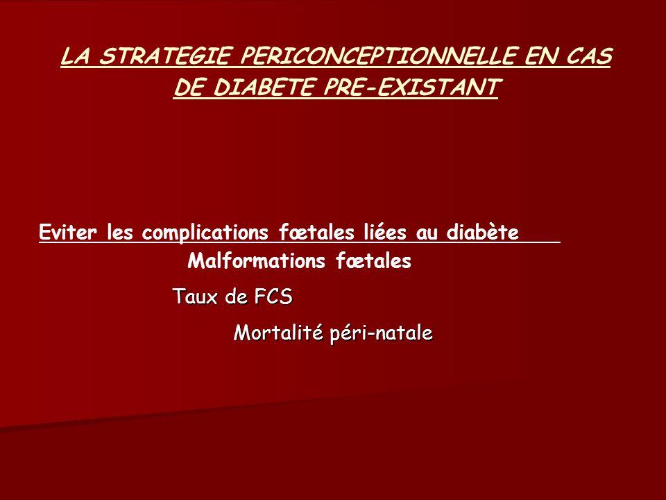 LA STRATEGIE PERICONCEPTIONNELLE EN CAS DE DIABETE PRE-EXISTANT Eviter les complications fœtales liées au diabète Malformations fœtales Taux de FCS Ta