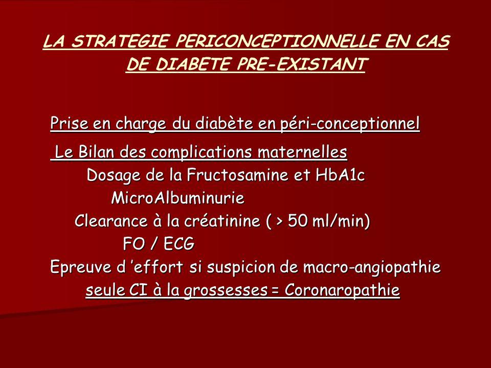 LA STRATEGIE PERICONCEPTIONNELLE EN CAS DE DIABETE PRE-EXISTANT Prise en charge du diabète en péri-conceptionnel Le Bilan des complications maternelle