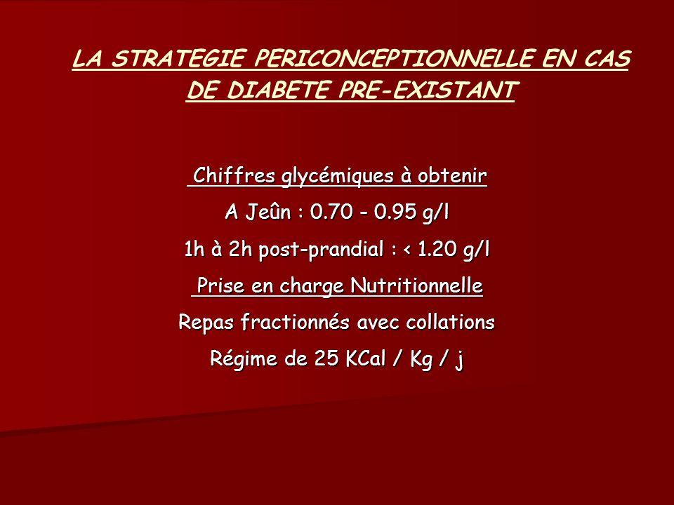 LA STRATEGIE PERICONCEPTIONNELLE EN CAS DE DIABETE PRE-EXISTANT Chiffres glycémiques à obtenir Chiffres glycémiques à obtenir A Jeûn : 0.70 - 0.95 g/l