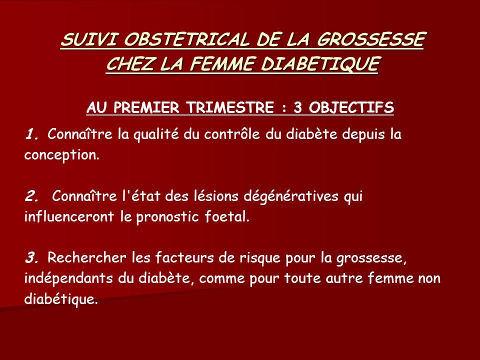 SUIVI OBSTETRICAL DE LA GROSSESSE CHEZ LA FEMME DIABETIQUE AU PREMIER TRIMESTRE : 3 OBJECTIFS 1.Connaître la qualité du contrôle du diabète depuis la