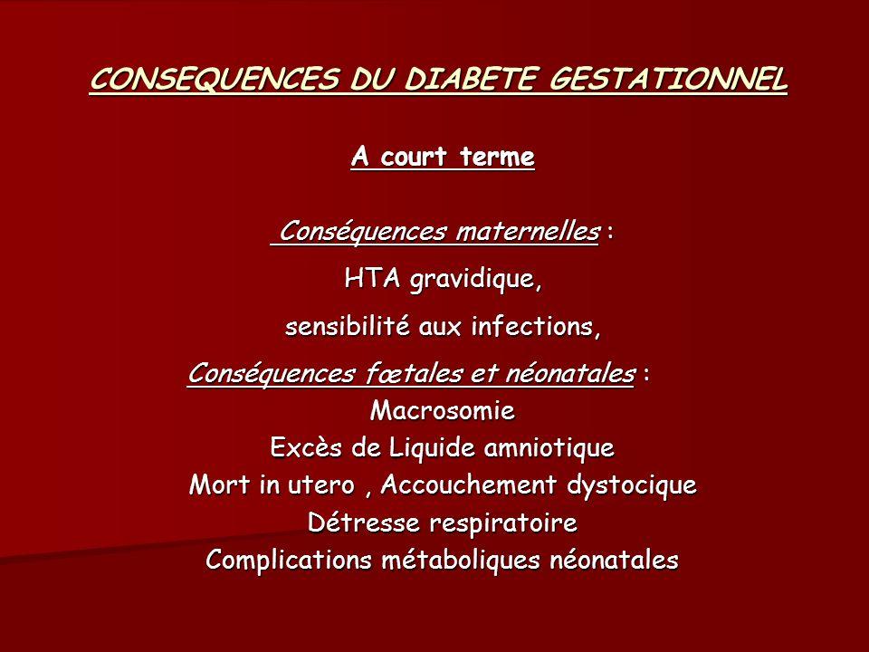 CONSEQUENCES DU DIABETE GESTATIONNEL A court terme Conséquences maternelles : HTA gravidique, sensibilité aux infections, Conséquences fœtales et néon