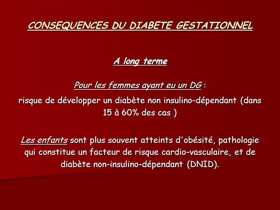 CONSEQUENCES DU DIABETE GESTATIONNEL A long terme Pour les femmes ayant eu un DG : risque de développer un diabète non insulino-dépendant (dans 15 à 6