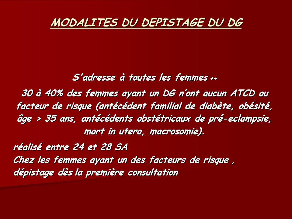 MODALITES DU DEPISTAGE DU DG S'adresse à toutes les femmes ++ 30 à 40% des femmes ayant un DG nont aucun ATCD ou facteur de risque (antécédent familia