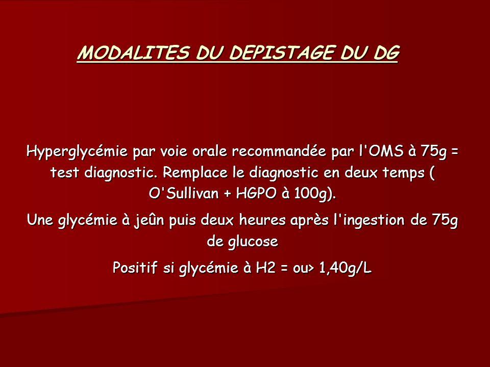 MODALITES DU DEPISTAGE DU DG Hyperglycémie par voie orale recommandée par l'OMS à 75g = test diagnostic. Remplace le diagnostic en deux temps ( O'Sull