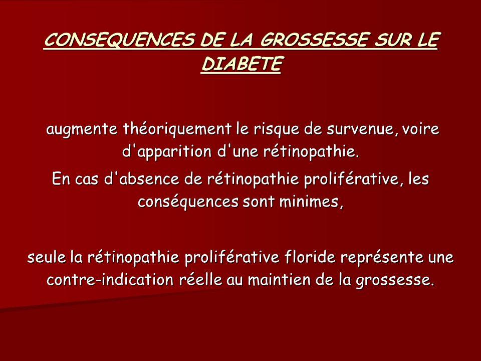 CONSEQUENCES DE LA GROSSESSE SUR LE DIABETE La grossesse ne semble pas par contre accélérer à long terme l évolution de la néphropathie diabétique.