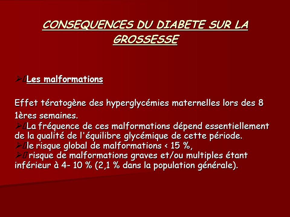 CONSEQUENCES DU DIABETE SUR LA GROSSESSE Les malformations Effet tératogène des hyperglycémies maternelles lors des 8 1ères semaines. La fréquence de