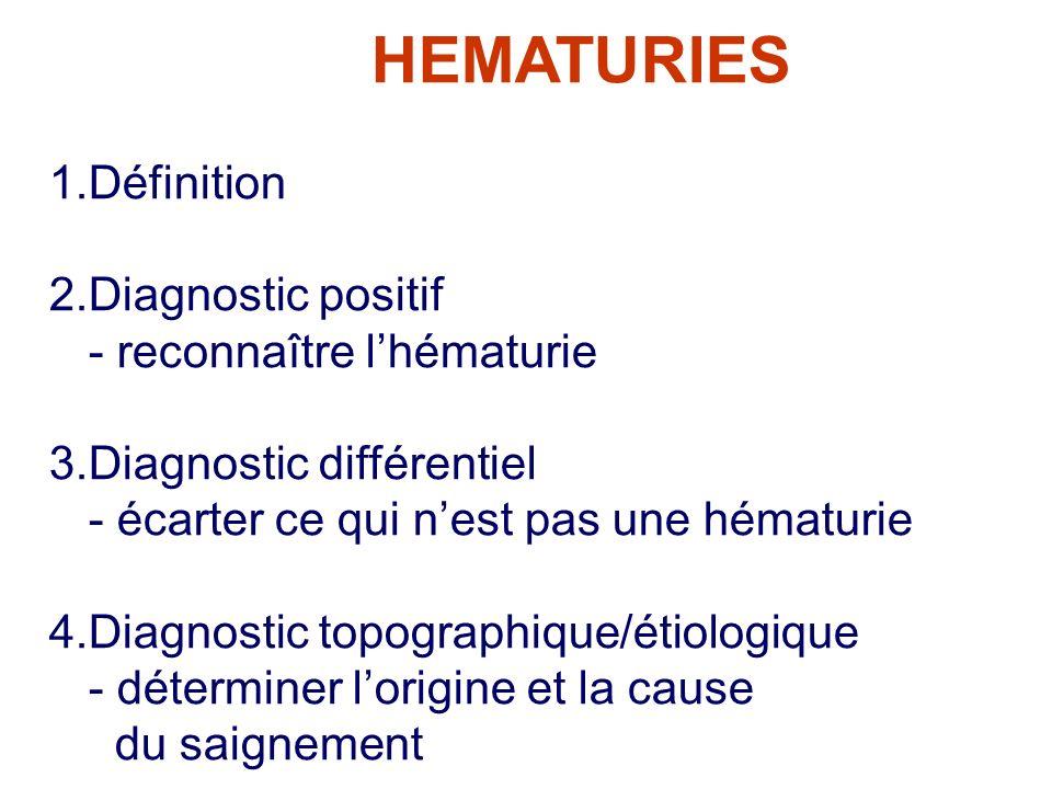 HEMATURIES 1.Définition 2.Diagnostic positif - reconnaître lhématurie 3.Diagnostic différentiel - écarter ce qui nest pas une hématurie 4.Diagnostic t