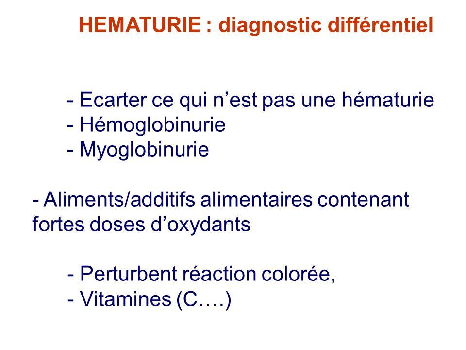 HEMATURIE : diagnostic différentiel - Ecarter ce qui nest pas une hématurie - Hémoglobinurie - Myoglobinurie - Aliments/additifs alimentaires contenant fortes doses doxydants - Perturbent réaction colorée, - Vitamines (C….)
