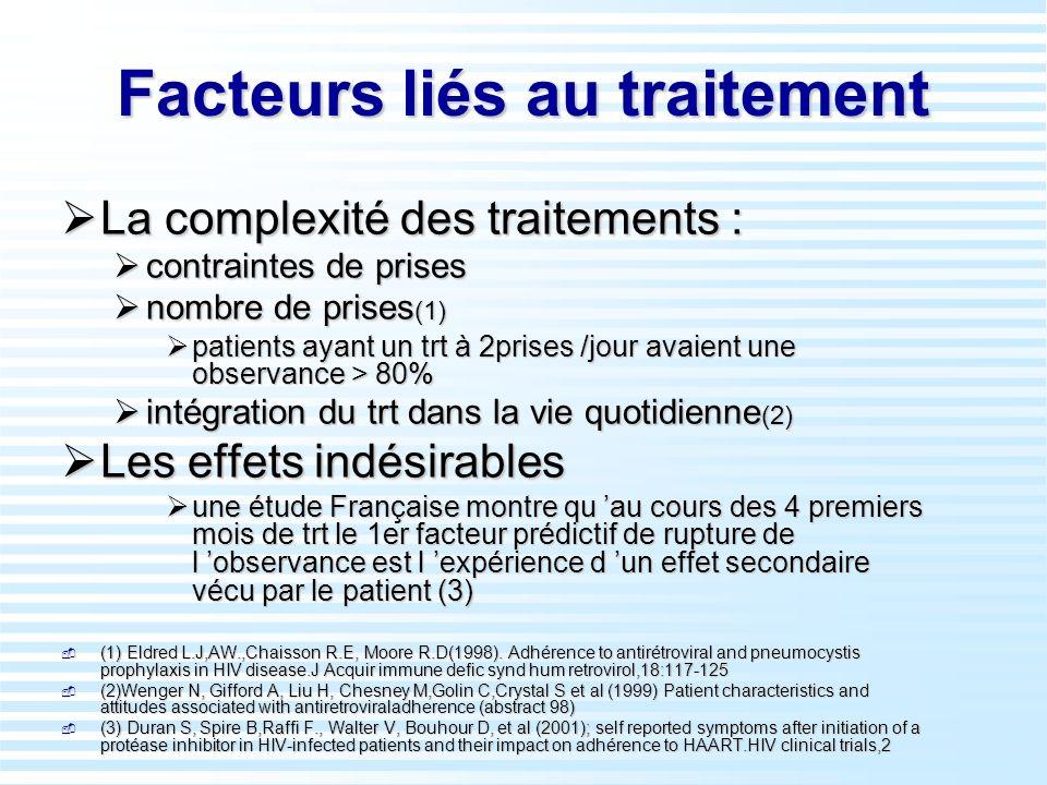 Facteurs liés au traitement La complexité des traitements : La complexité des traitements : contraintes de prises contraintes de prises nombre de pris