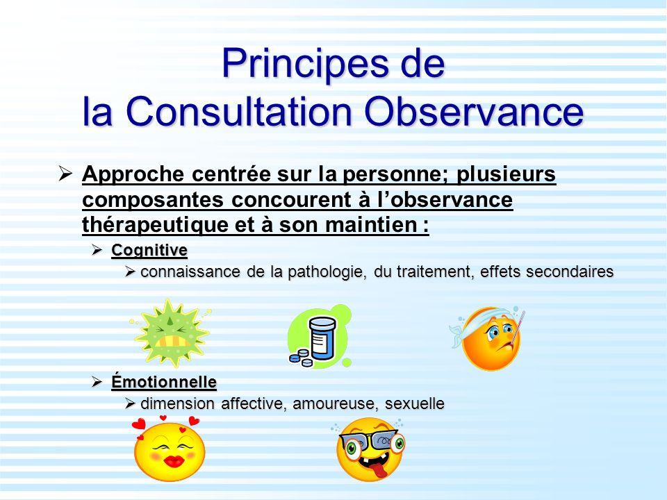 Principes de la Consultation Observance Approche centrée sur la personne; plusieurs composantes concourent à lobservance thérapeutique et à son mainti