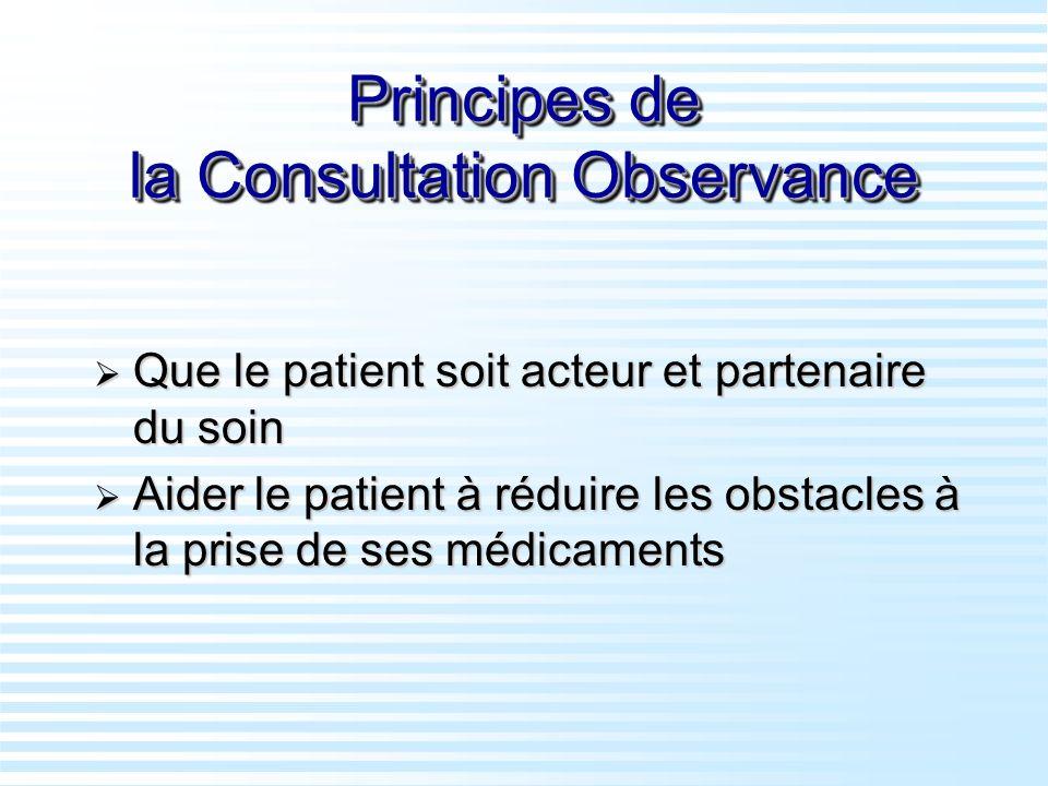 Principes de la Consultation Observance Que le patient soit acteur et partenaire du soin Que le patient soit acteur et partenaire du soin Aider le pat