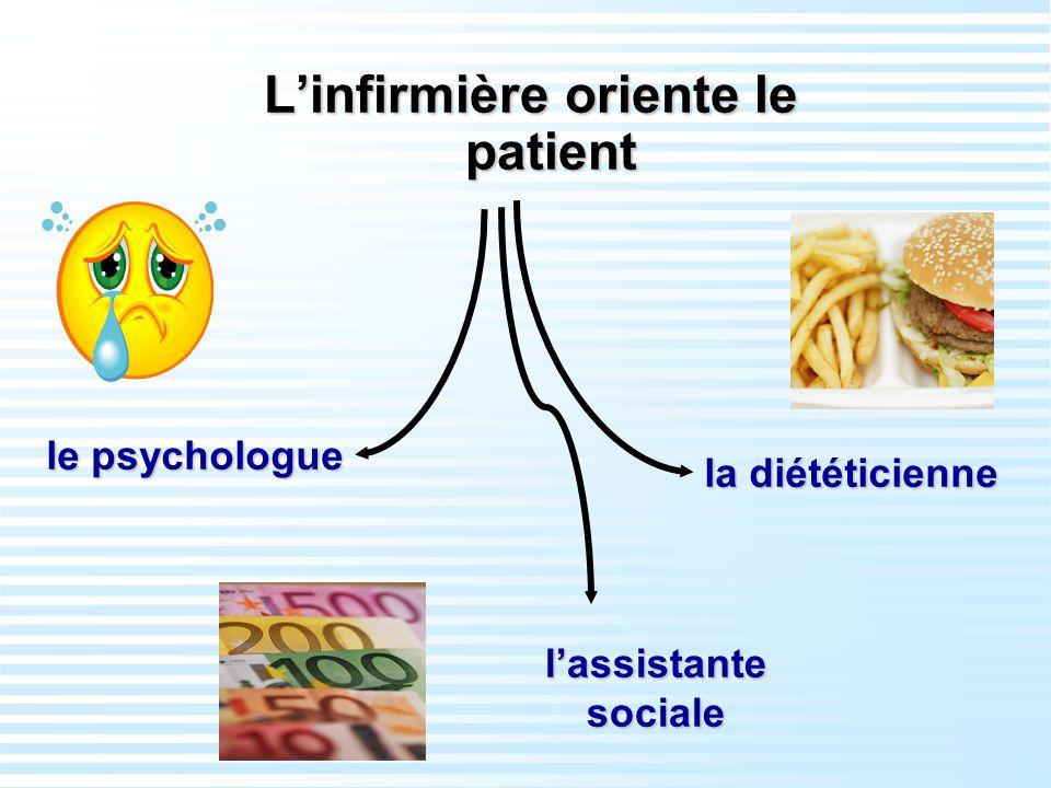 Linfirmière oriente le patient lassistante sociale le psychologue la diététicienne