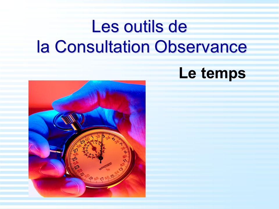 Les outils de la Consultation Observance Le temps