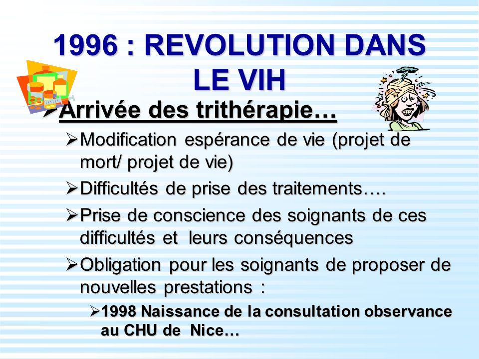 1996 : REVOLUTION DANS LE VIH Arrivée des trithérapie… Arrivée des trithérapie… Modification espérance de vie (projet de mort/ projet de vie) Modifica