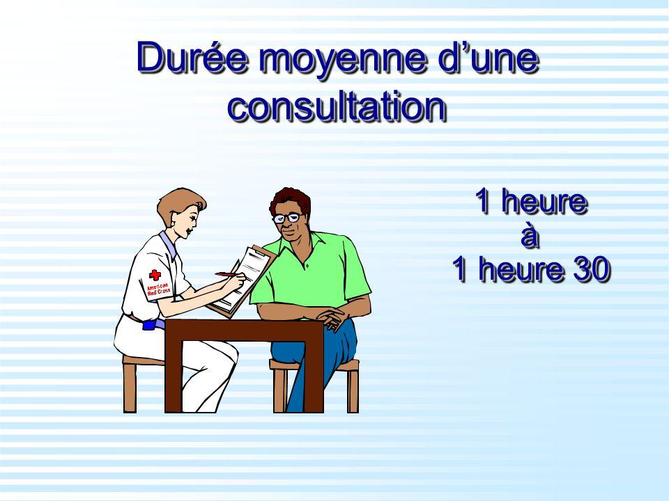 Durée moyenne dune consultation 1 heure à 1 heure 30