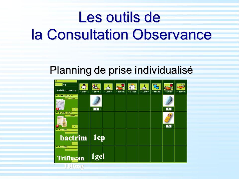 Les outils de la Consultation Observance Planning de prise individualisé bactrim 1cp Triflucan 100mg 100mg 1gel