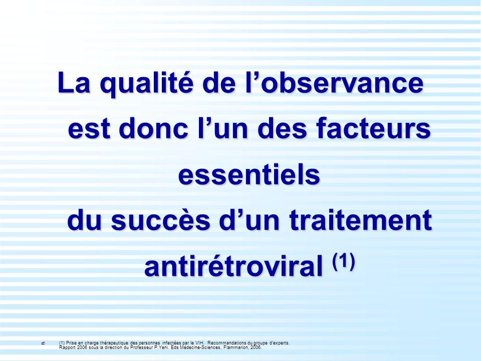 La qualité de lobservance est donc lun des facteurs essentiels du succès dun traitement antirétroviral (1) (1) Prise en charge thérapeutique des perso