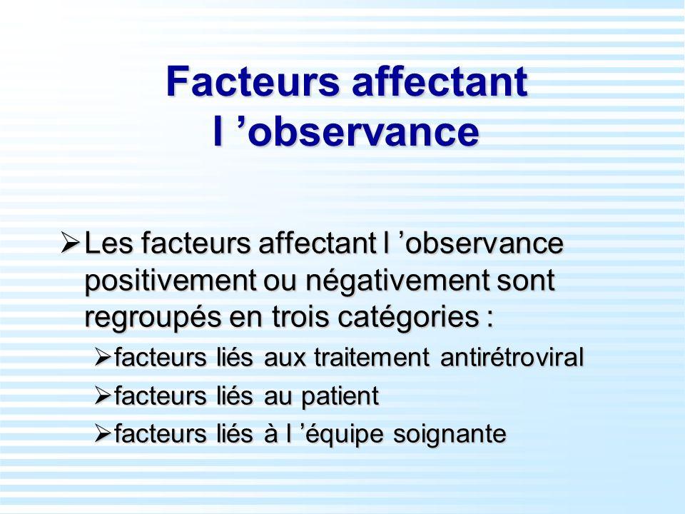 Facteurs affectant l observance Les facteurs affectant l observance positivement ou négativement sont regroupés en trois catégories : Les facteurs aff