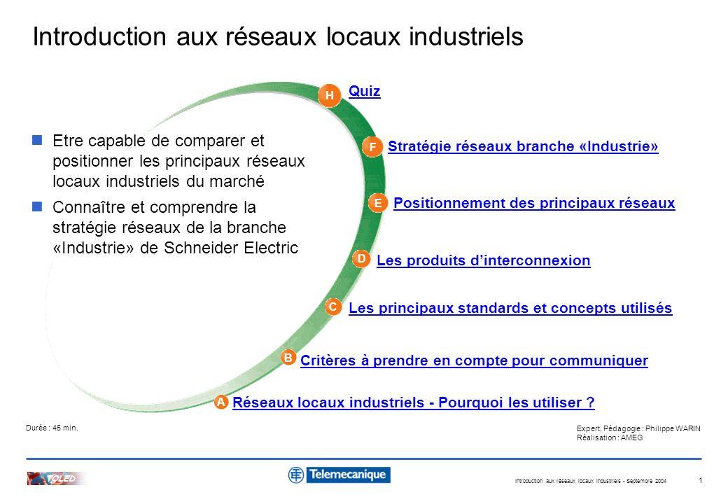Introduction aux réseaux locaux industriels - Septembre 2004 TOLED 1 Etre capable de comparer et positionner les principaux réseaux locaux industriels