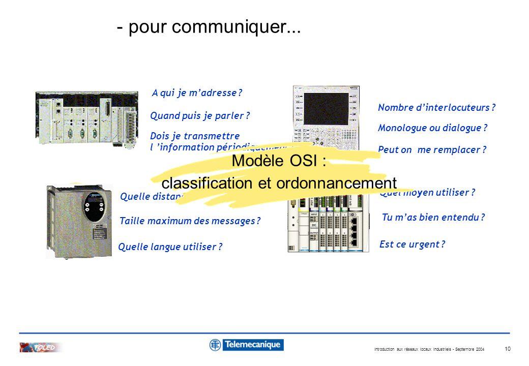 Introduction aux réseaux locaux industriels - Septembre 2004 TOLED 10 Quelle distance ? Taille maximum des messages ? Quelle langue utiliser ? Quand p