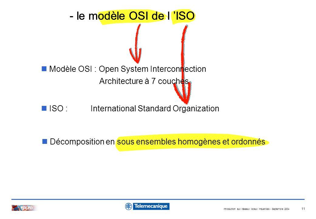 Introduction aux réseaux locaux industriels - Septembre 2004 TOLED 11 Décomposition en sous ensembles homogènes et ordonnés ISO : International Standa