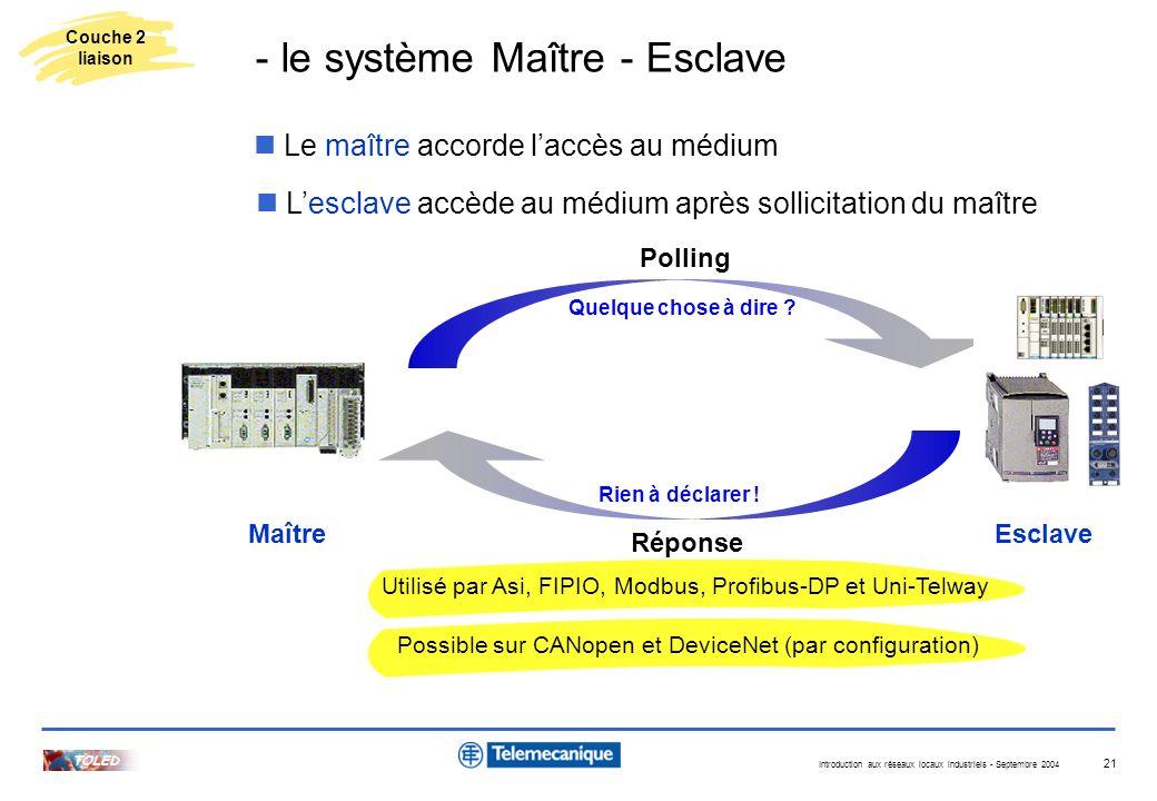 Introduction aux réseaux locaux industriels - Septembre 2004 TOLED 21 Le maître accorde laccès au médium Lesclave accède au médium après sollicitation