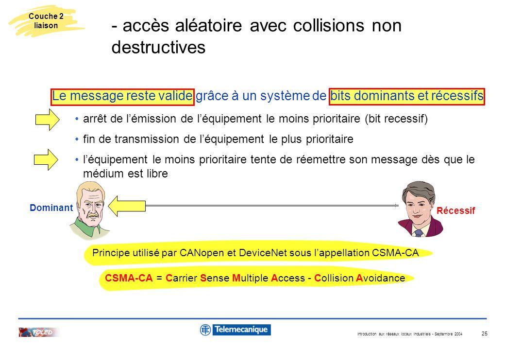Introduction aux réseaux locaux industriels - Septembre 2004 TOLED 25 Le message reste valide grâce à un système de bits dominants et récessifs arrêt
