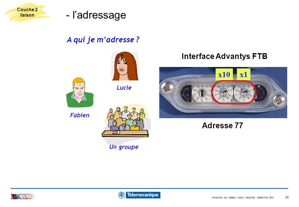 Introduction aux réseaux locaux industriels - Septembre 2004 TOLED 26 Interface Advantys FTB Lucie Fabien Adresse 77 x10x1 A qui je madresse ? - ladre