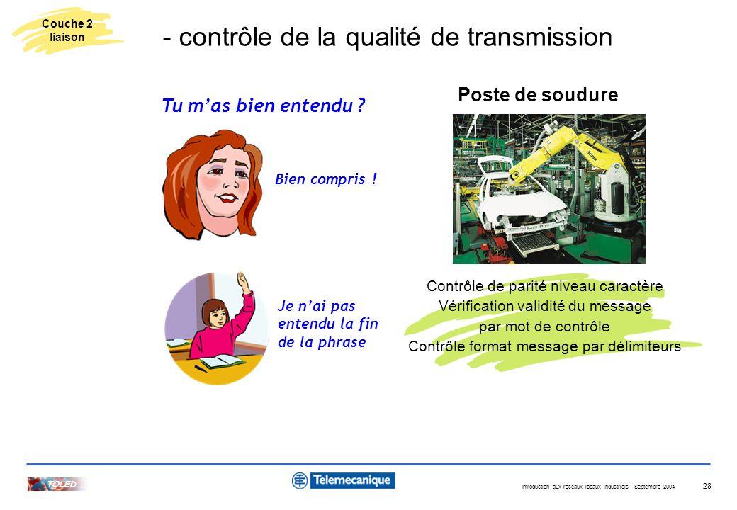 Introduction aux réseaux locaux industriels - Septembre 2004 TOLED 28 Bien compris ! Je nai pas entendu la fin de la phrase Tu mas bien entendu ? Post