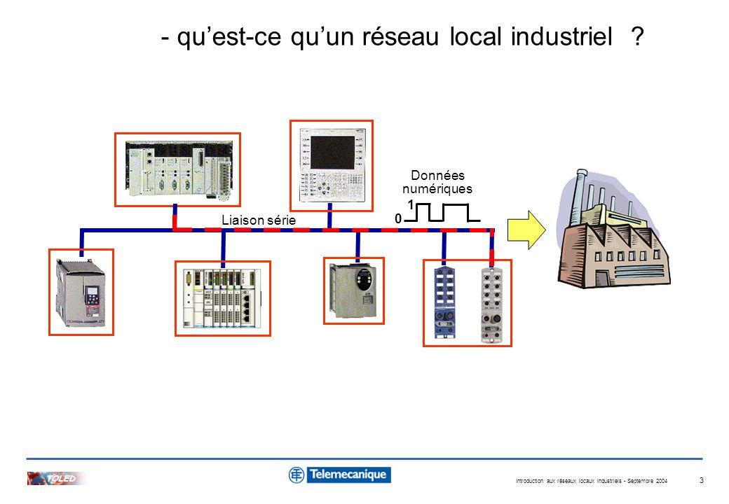 Introduction aux réseaux locaux industriels - Septembre 2004 TOLED 3 Liaison série Données numériques 0 1 - quest-ce quun réseau local industriel ?