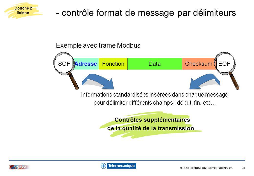 Introduction aux réseaux locaux industriels - Septembre 2004 TOLED 31 Exemple avec trame Modbus Contrôles supplémentaires de la qualité de la transmis