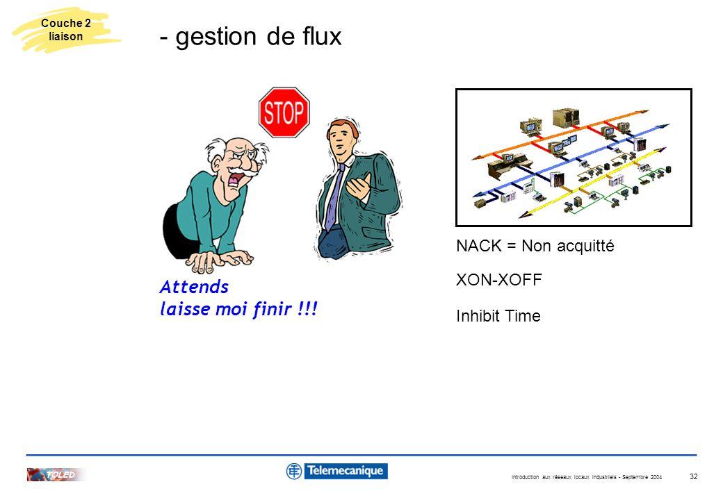 Introduction aux réseaux locaux industriels - Septembre 2004 TOLED 32 Attends laisse moi finir !!! NACK = Non acquitté XON-XOFF Inhibit Time - gestion